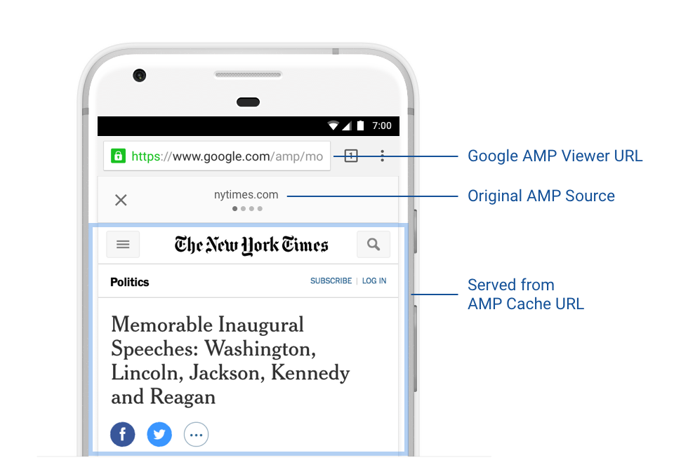 cached webpage in amp viewer